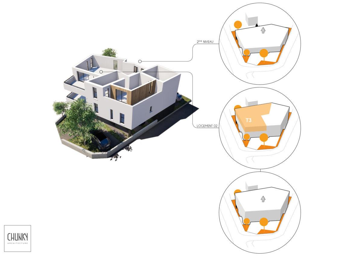 Création d'un immeuble de 4 logements à Anglet Schéma technique R+2
